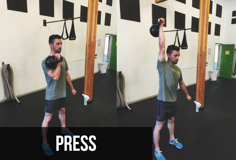 Kettlebell Exercises | Press