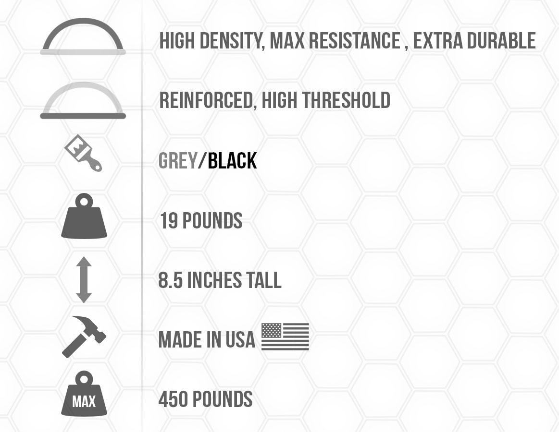 Weck Method - Bosu Elite - info image 2