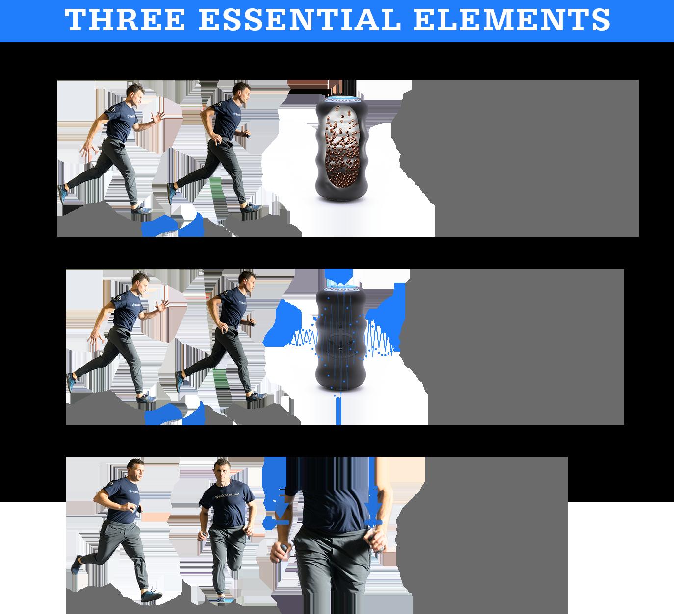 ProPulser essential elements